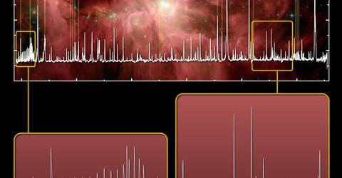 Herschel, das Satelliten-Observatorium der europäischen Raumfahrtagentur ESA, hat die spektralen Fingerabdrücke einer Reihe organischer Moleküle im Orion-Nebel, einer der nächstgelegenen Sternentstehungsregionen in unserer Milchstraße, aufgenommen. Das detaillierte Spektrum wurde mit […]