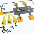 Nahezu die ganze Welt der Elektronik arbeitet inzwischen mit Halbleitern. Das galt auch für die Präzisionsmesstechnik, allerdings mit Ausnahme der genauesten Normale für Spannungsmessungen, der Quanten-Spannungsnormale. Jetzt ziehen Halbleiter-Materialien auch […]