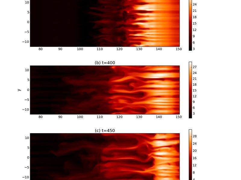 Solare Schnappschüsse: Drei zeitlich versetzte Auszüge aus der neuen Simulationsrechnung auf Basis der Magnetohydrodynamik. Die Entwicklung, der dunklen fingerartigen Strukturen, welche die Rayleigh-Taylor-Instabilität anzeigen, ist deutlich zu erkennen. © MPS